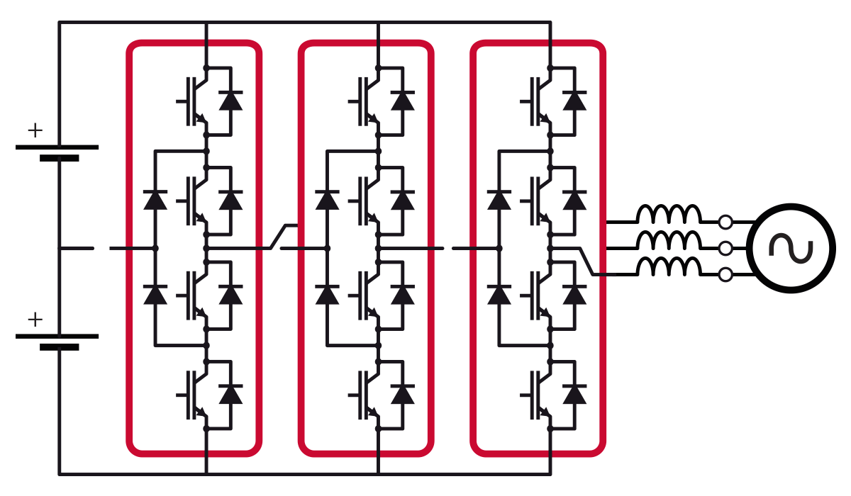 Topology of a three-phase three-level Neutral Point clamped inverter.