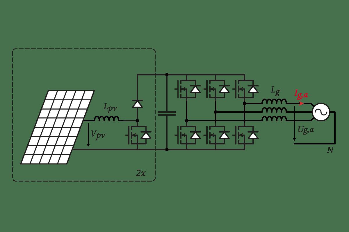 three-phase grid-tied solar inverter