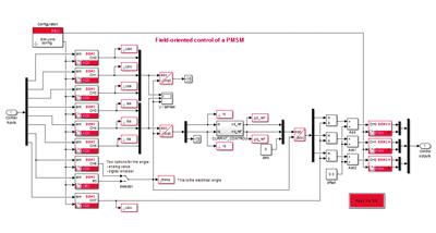 Programming of the B-Board PRO inverter control board using Matlab Simulink.