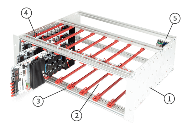3U open chassis for assembly as a 19'' rack-mountable system.