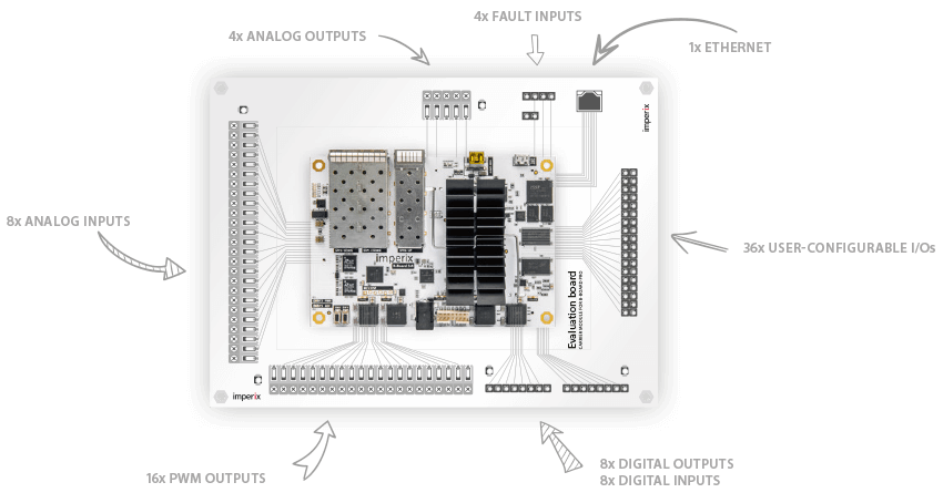 I/O connectivity of the inverter control module.